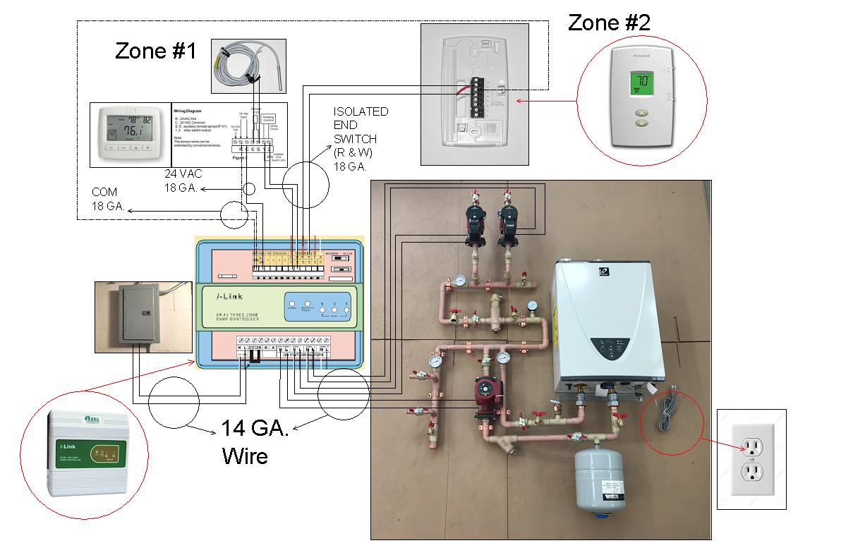 A quick start wiring guide for multi-zone systems. For greater details  scroll down